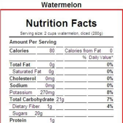 Nutrition-Facts_250x250_acf_cropped